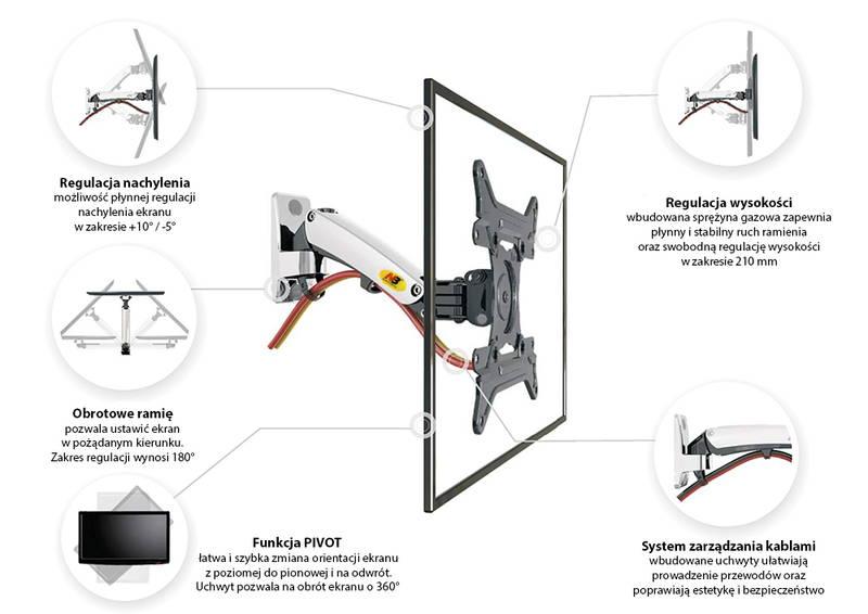 Specyfikacja uchwytu do telewizora F200
